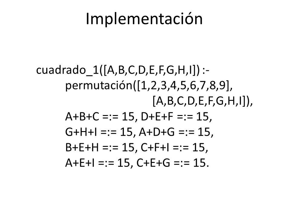 Implementación cuadrado_1([A,B,C,D,E,F,G,H,I]) :-